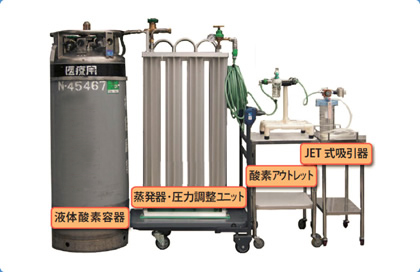酸素吸入が行える可搬式装置